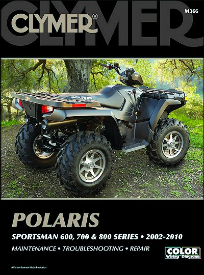 polaris manual